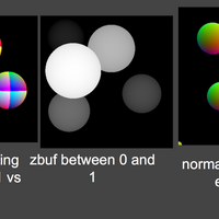 Ray tracing calculation mistakes.